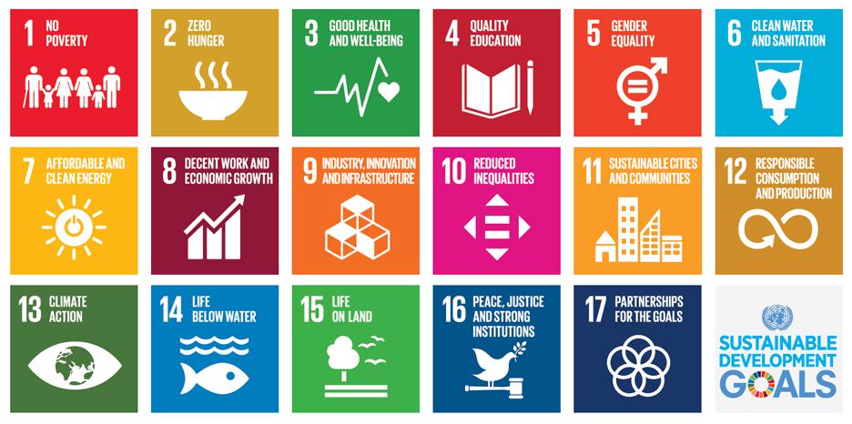 Sustainable Development Goals Un